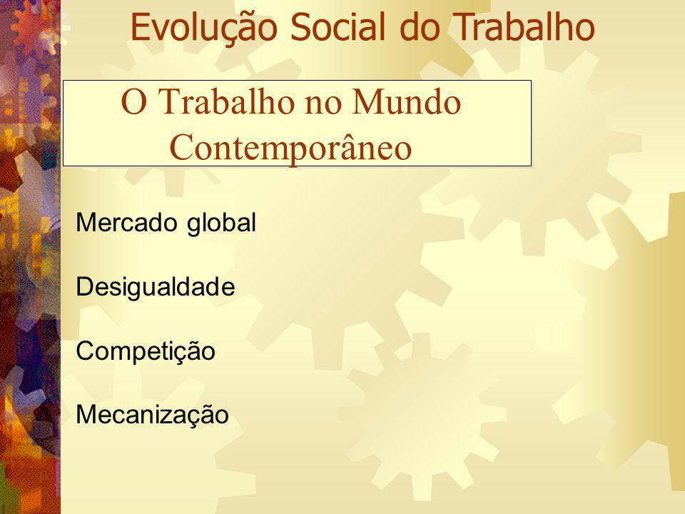 O Trabalho no Mundo Contemporâneo Mercado global Desigualdade Competição Mecanização Evolução Social do Trabalho