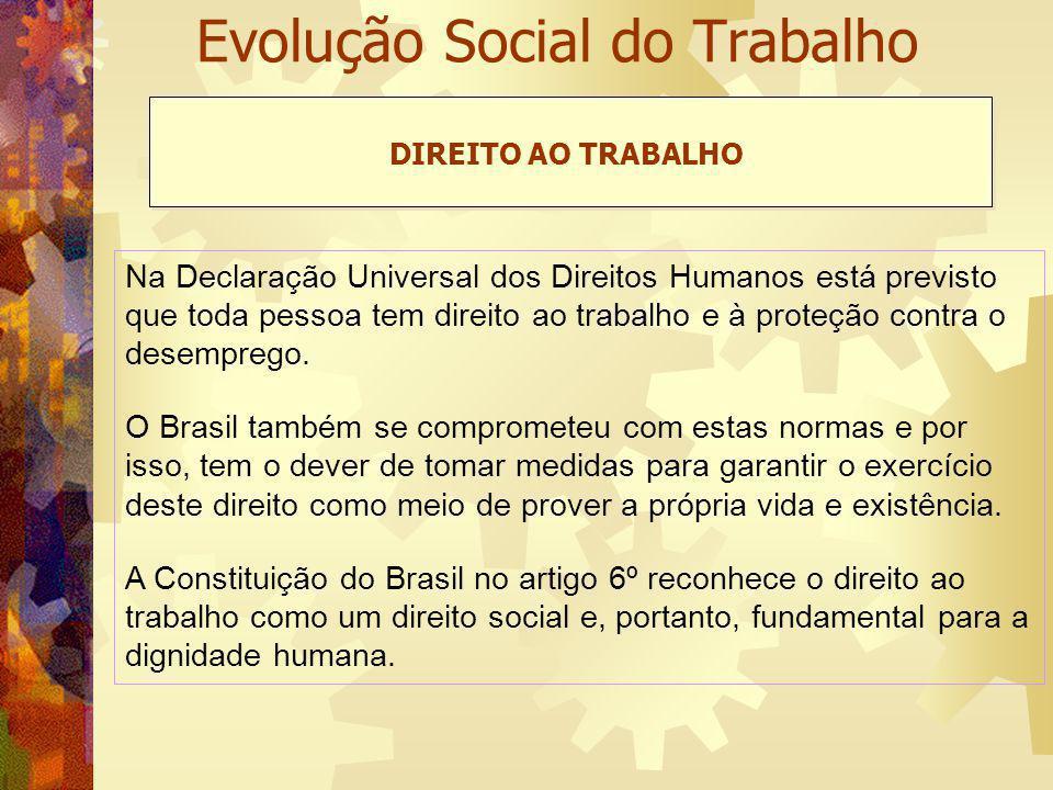 DIREITO AO TRABALHO Na Declaração Universal dos Direitos Humanos está previsto que toda pessoa tem direito ao trabalho e à proteção contra o desempreg