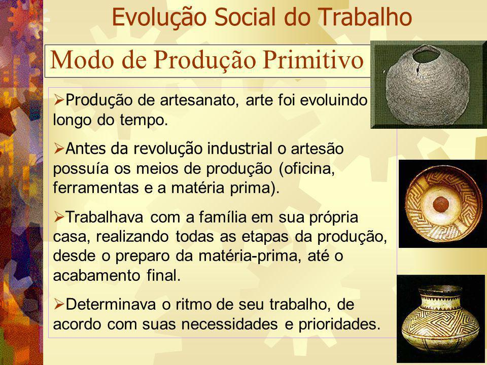 Evolução Social do Trabalho Prod u ç ão de artesanato, arte foi evoluindo ao longo do tempo. Antes da revolução industrial o artesão possuía os meios