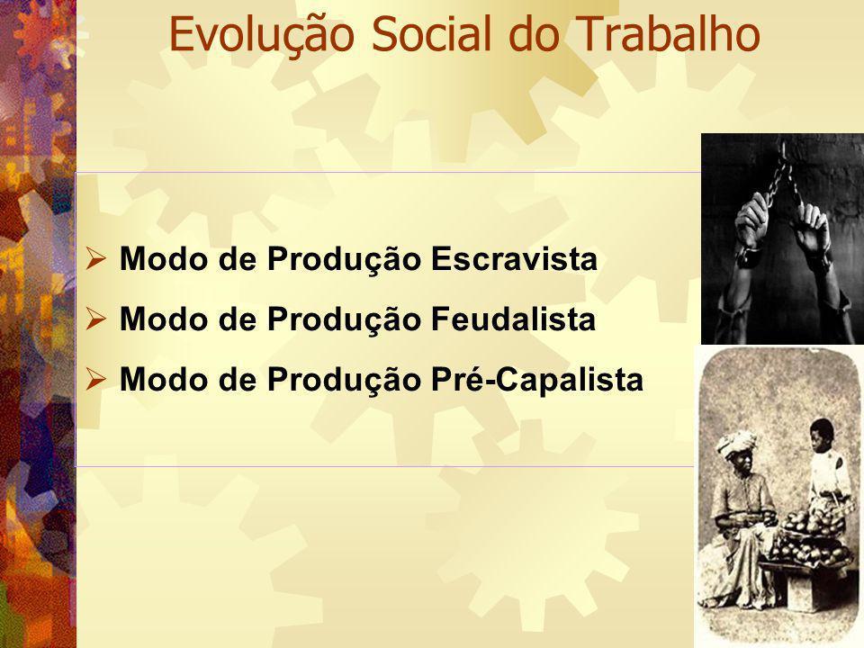 Evolução Social do Trabalho Modo de Produção Escravista Modo de Produção Feudalista Modo de Produção Pré-Capalista