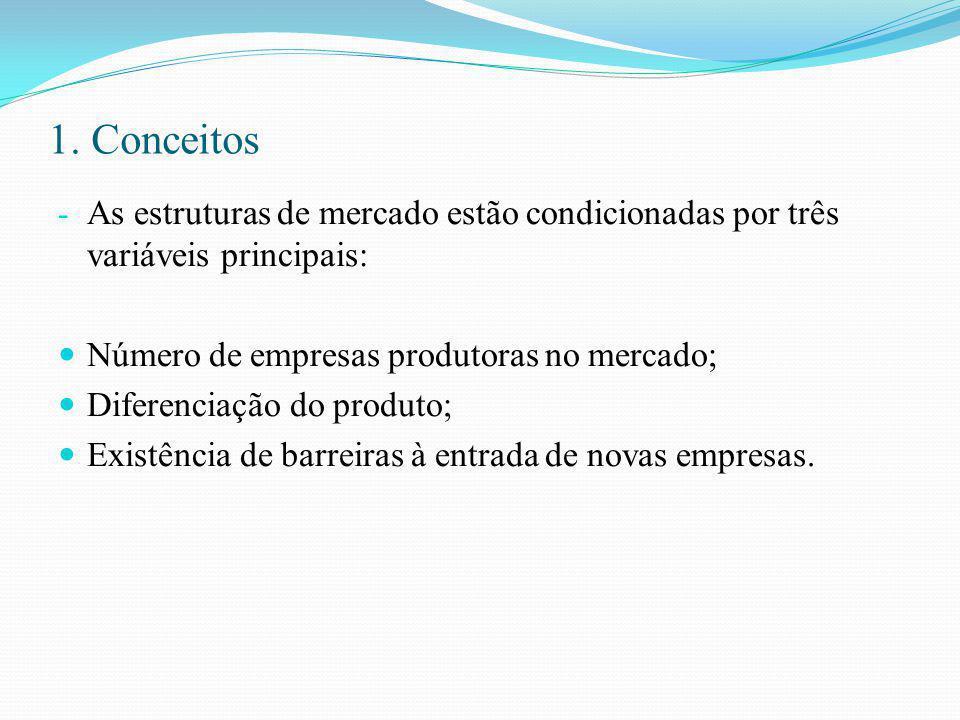 1. Conceitos - As estruturas de mercado estão condicionadas por três variáveis principais: Número de empresas produtoras no mercado; Diferenciação do
