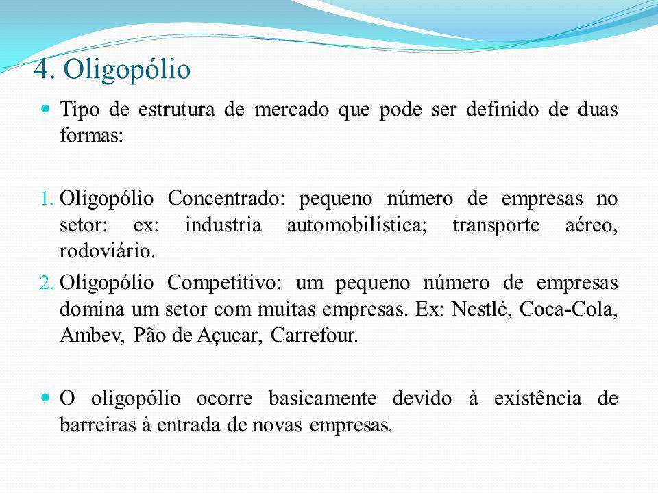 Tipos de oligopólio - Oligopólio com produto homogêneo (alumínio, cimento) - Oligopólio com produto diferenciado (automóveis) Formas de atuação das empresas oligopolistas - Concorrem entre si, via guerra de preços ou promoções; - Formam cartéis (conluios, trustes).