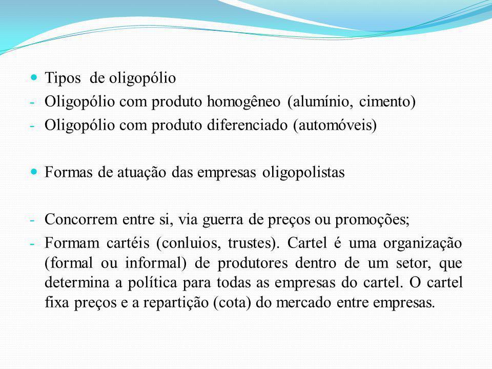 Tipos de oligopólio - Oligopólio com produto homogêneo (alumínio, cimento) - Oligopólio com produto diferenciado (automóveis) Formas de atuação das em