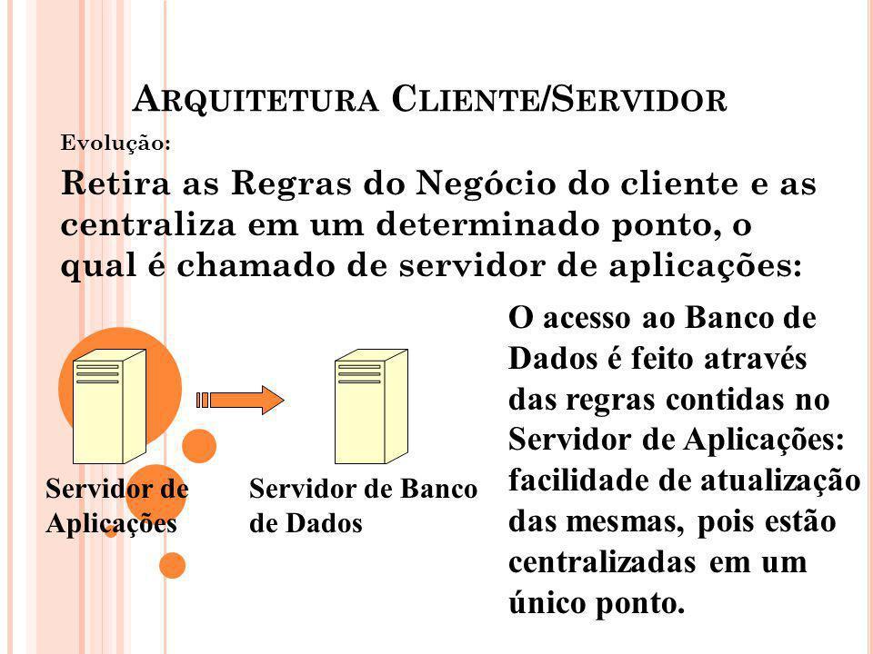 A RQUITETURA C LIENTE /S ERVIDOR Evolução: Retira as Regras do Negócio do cliente e as centraliza em um determinado ponto, o qual é chamado de servido