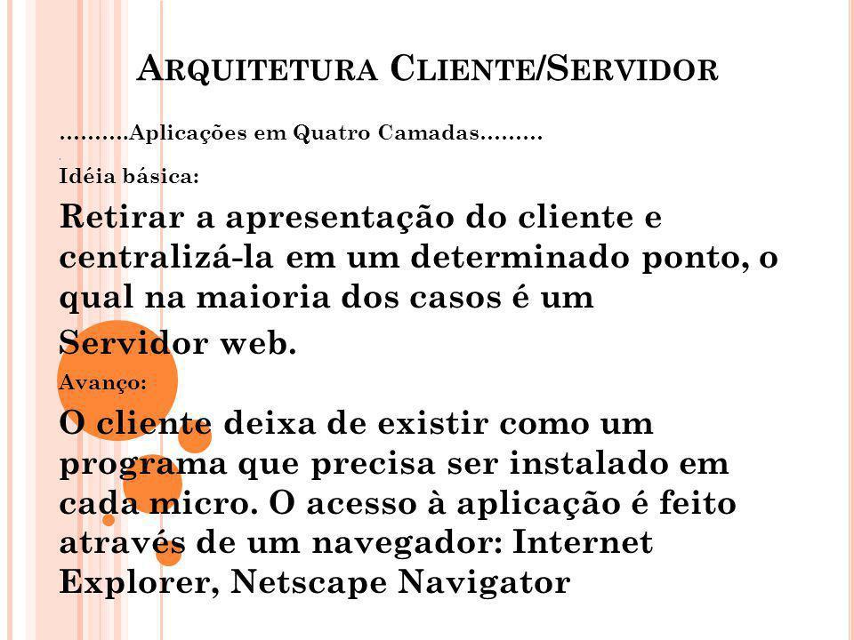 A RQUITETURA C LIENTE /S ERVIDOR ……….Aplicações em Quatro Camadas………. Idéia básica: Retirar a apresentação do cliente e centralizá-la em um determinad