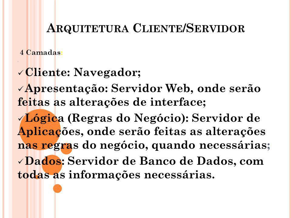 A RQUITETURA C LIENTE /S ERVIDOR 4 Camadas:. Cliente: Navegador; Apresentação: Servidor Web, onde serão feitas as alterações de interface; Lógica (Reg
