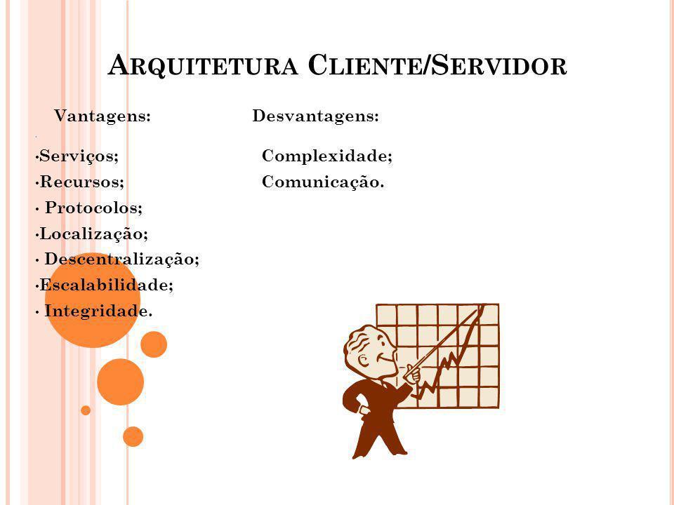 A RQUITETURA C LIENTE /S ERVIDOR Vantagens: Desvantagens:. Serviços; Complexidade; Recursos; Comunicação. Protocolos; Localização; Descentralização; E