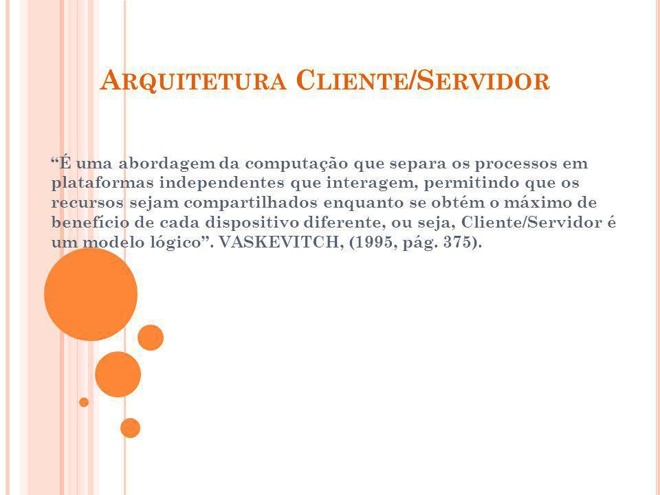 A RQUITETURA C LIENTE /S ERVIDOR Contribuições; Avanços para a empresa; Limitações; Dificuldade de Manutenção e gerenciamento.