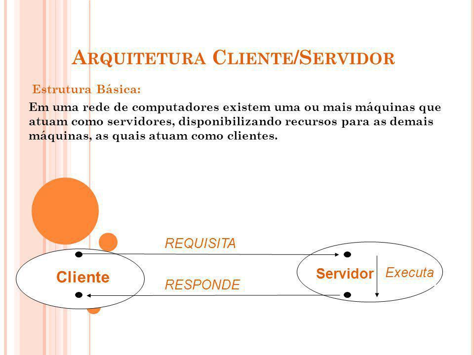 A RQUITETURA C LIENTE /S ERVIDOR Evolução: Retira as Regras do Negócio do cliente e as centraliza em um determinado ponto, o qual é chamado de servidor de aplicações: Servidor de Aplicações Servidor de Banco de Dados O acesso ao Banco de Dados é feito através das regras contidas no Servidor de Aplicações: facilidade de atualização das mesmas, pois estão centralizadas em um único ponto.