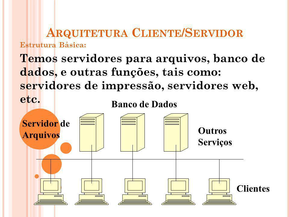 A RQUITETURA C LIENTE /S ERVIDOR Onde: Servidores: são equipamentos com maior poder de processamento e armazenamento; Clientes: geralmente microcomputadores PCs ligados em rede.