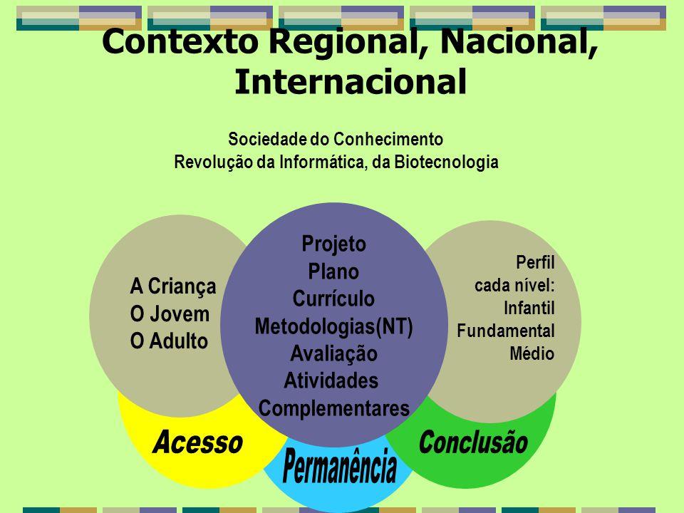 Contexto Regional, Nacional, Internacional Sociedade do Conhecimento Revolução da Informática, da Biotecnologia Projeto Plano Currículo Metodologias(N