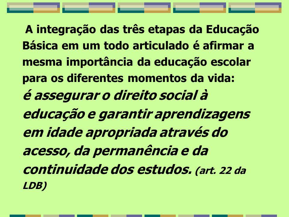 A integração das três etapas da Educação Básica em um todo articulado é afirmar a mesma importância da educação escolar para os diferentes momentos da