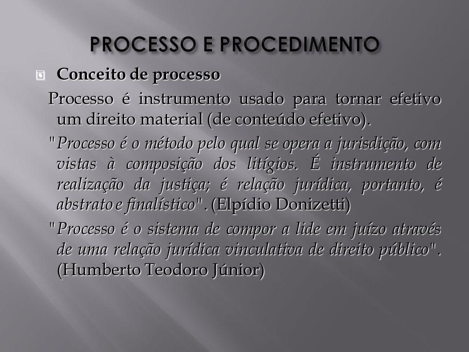 Conceito de processo Conceito de processo Processo é instrumento usado para tornar efetivo um direito material (de conteúdo efetivo).
