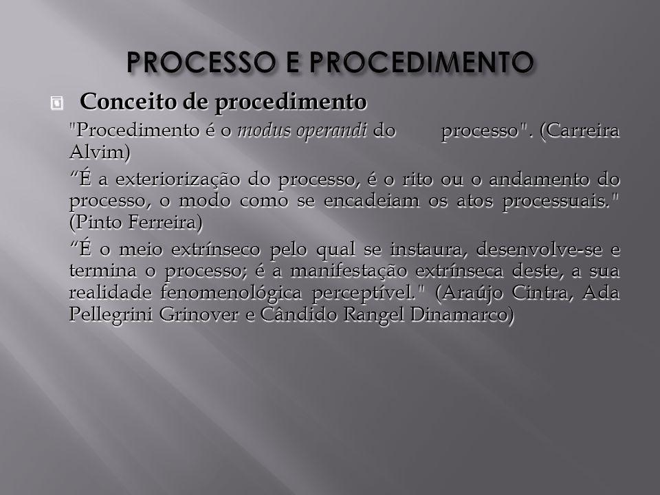 Conceito de procedimento Conceito de procedimento Procedimento é o modus operandi do processo .