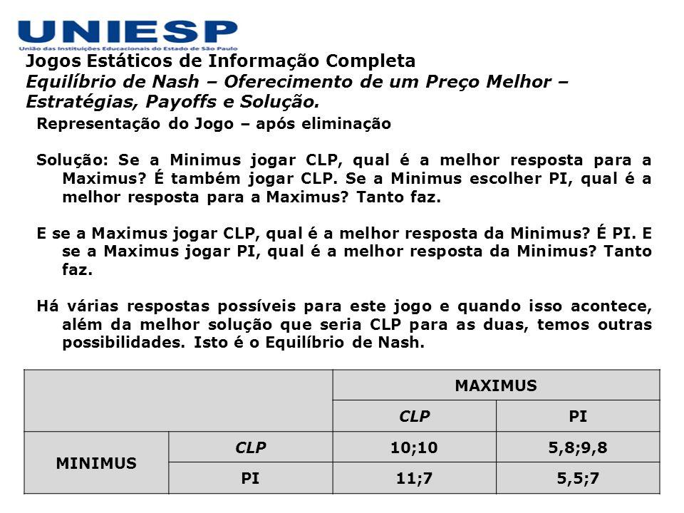 Representação do Jogo – após eliminação Solução: Se a Minimus jogar CLP, qual é a melhor resposta para a Maximus? É também jogar CLP. Se a Minimus esc