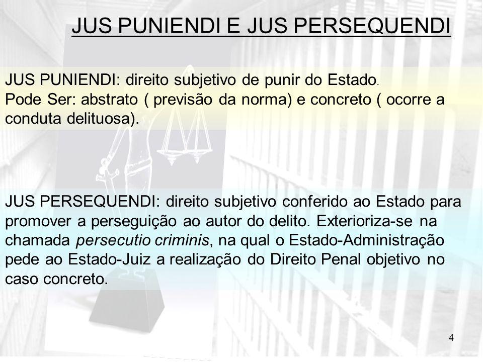 4 JUS PUNIENDI E JUS PERSEQUENDI JUS PUNIENDI: direito subjetivo de punir do Estado. Pode Ser: abstrato ( previsão da norma) e concreto ( ocorre a con