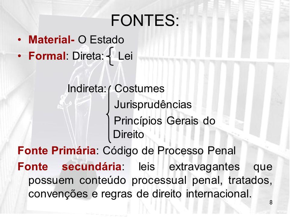 8 FONTES: Material- O Estado Formal: Direta: Lei Indireta: Costumes Jurisprudências Princípios Gerais do Direito Fonte Primária: Código de Processo Pe