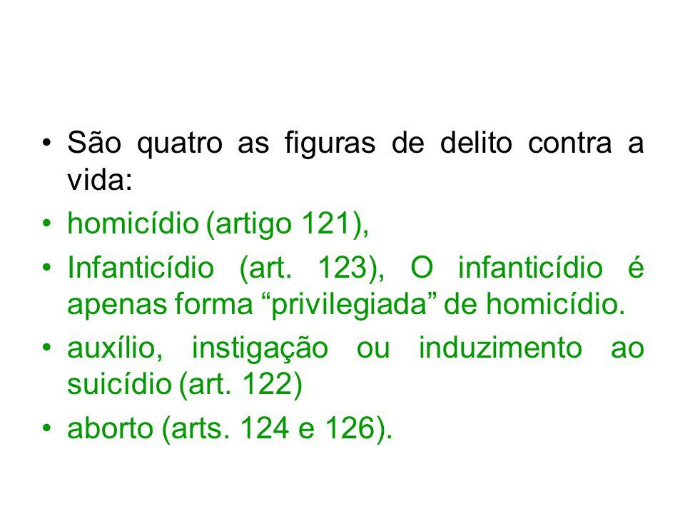 São quatro as figuras de delito contra a vida: homicídio (artigo 121), Infanticídio (art. 123), O infanticídio é apenas forma privilegiada de homicídi