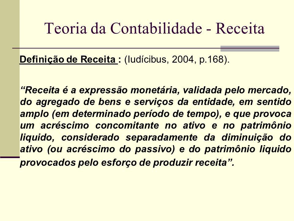 Teoria da Contabilidade - Receita Definição de Receita : (Iudícibus, 2004, p.168). Receita é a expressão monetária, validada pelo mercado, do agregado