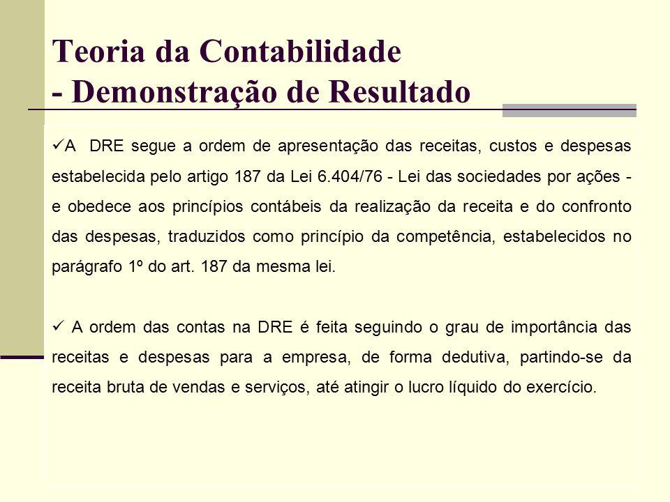 Teoria da Contabilidade - Demonstração de Resultado A DRE segue a ordem de apresentação das receitas, custos e despesas estabelecida pelo artigo 187 d