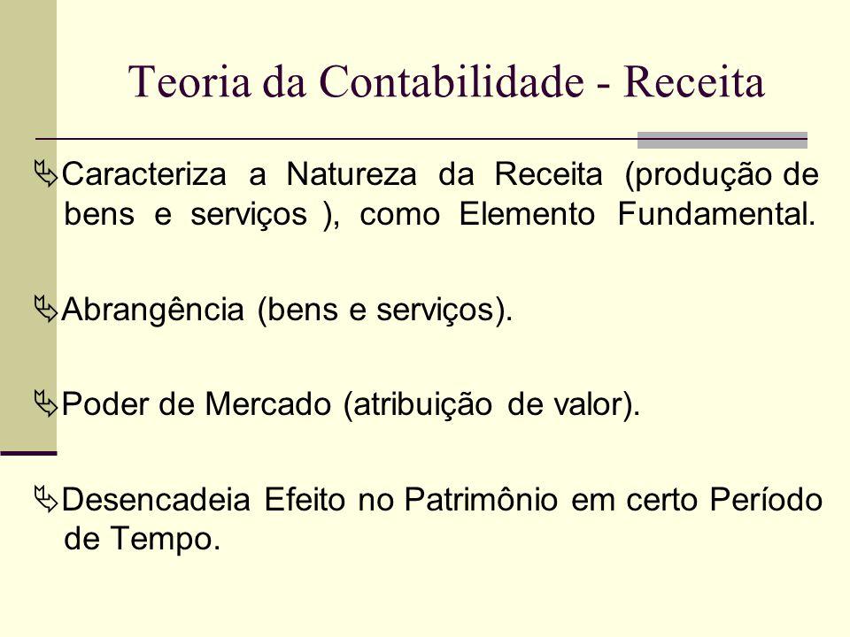 Teoria da Contabilidade - Receita Caracteriza a Natureza da Receita (produção de bens e serviços ), como Elemento Fundamental. Abrangência (bens e ser