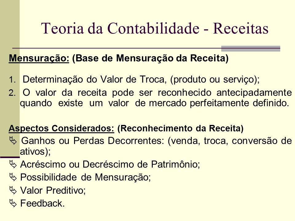 Teoria da Contabilidade - Receitas Mensuração: (Base de Mensuração da Receita) 1. Determinação do Valor de Troca, (produto ou serviço); 2. O valor da