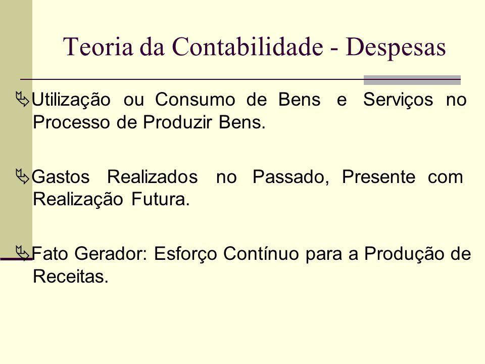Teoria da Contabilidade - Despesas Utilização ou Consumo de Bens e Serviços no Processo de Produzir Bens. Gastos Realizados no Passado, Presente com R