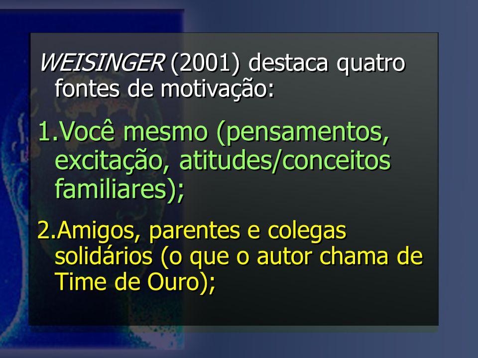 WEISINGER (2001) destaca quatro fontes de motivação: 1.Você mesmo (pensamentos, excitação, atitudes/conceitos familiares); 2.Amigos, parentes e colega