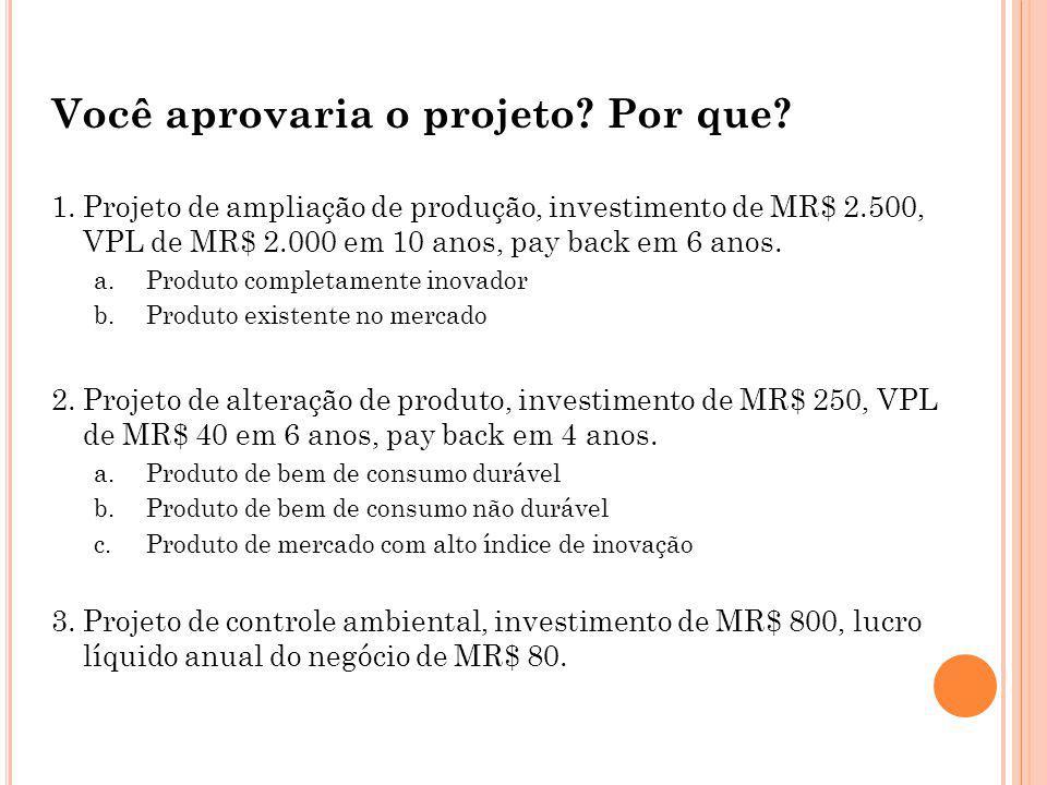 Você aprovaria o projeto? Por que? 1.Projeto de ampliação de produção, investimento de MR$ 2.500, VPL de MR$ 2.000 em 10 anos, pay back em 6 anos. a.P