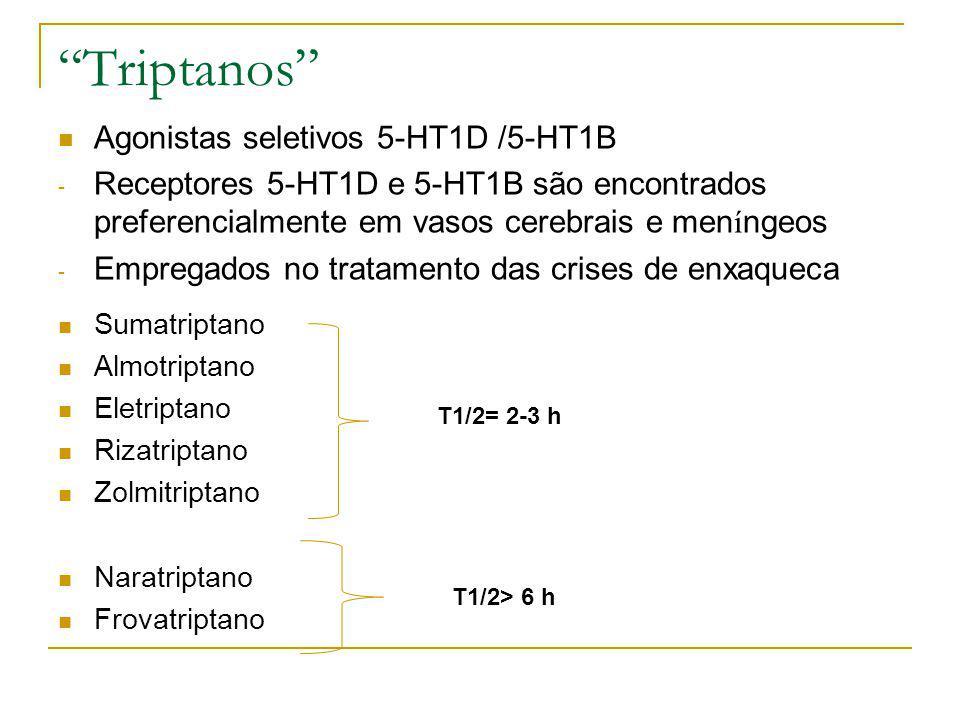 Triptanos Agonistas seletivos 5-HT1D /5-HT1B - Receptores 5-HT1D e 5-HT1B são encontrados preferencialmente em vasos cerebrais e men í ngeos - Empregados no tratamento das crises de enxaqueca Sumatriptano Almotriptano Eletriptano Rizatriptano Zolmitriptano Naratriptano Frovatriptano T1/2= 2-3 h T1/2> 6 h