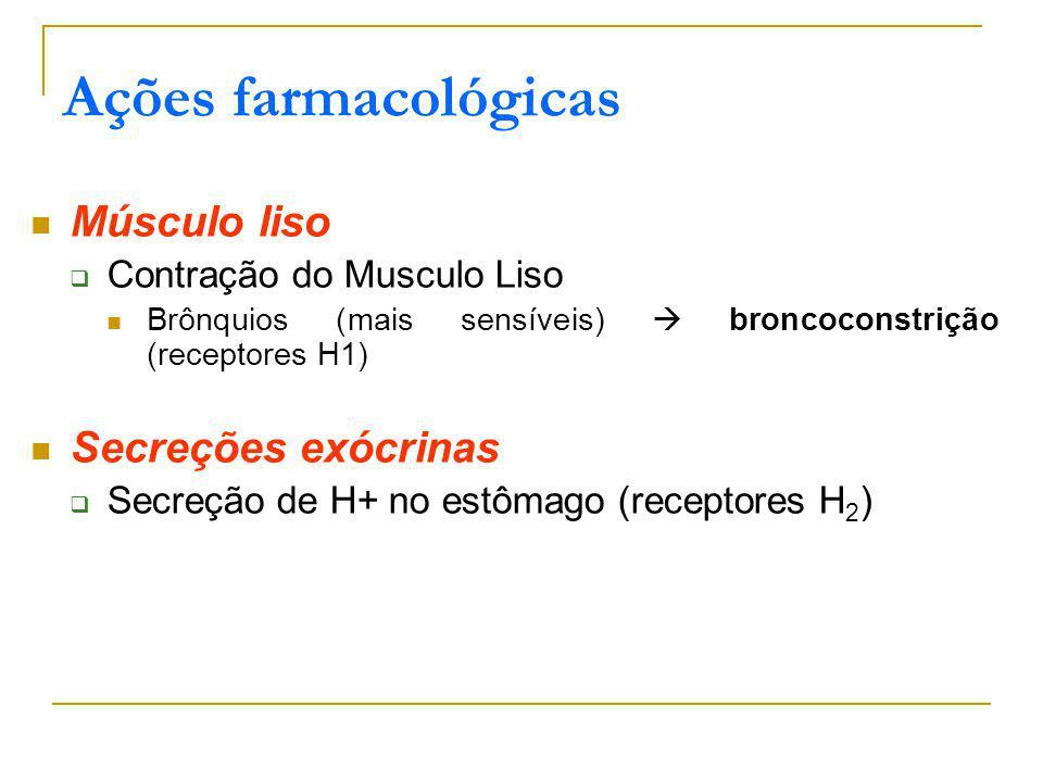 Músculo liso Contração do Musculo Liso Brônquios (mais sensíveis) broncoconstrição (receptores H1) Secreções exócrinas Secreção de H+ no estômago (receptores H 2 ) Ações farmacológicas