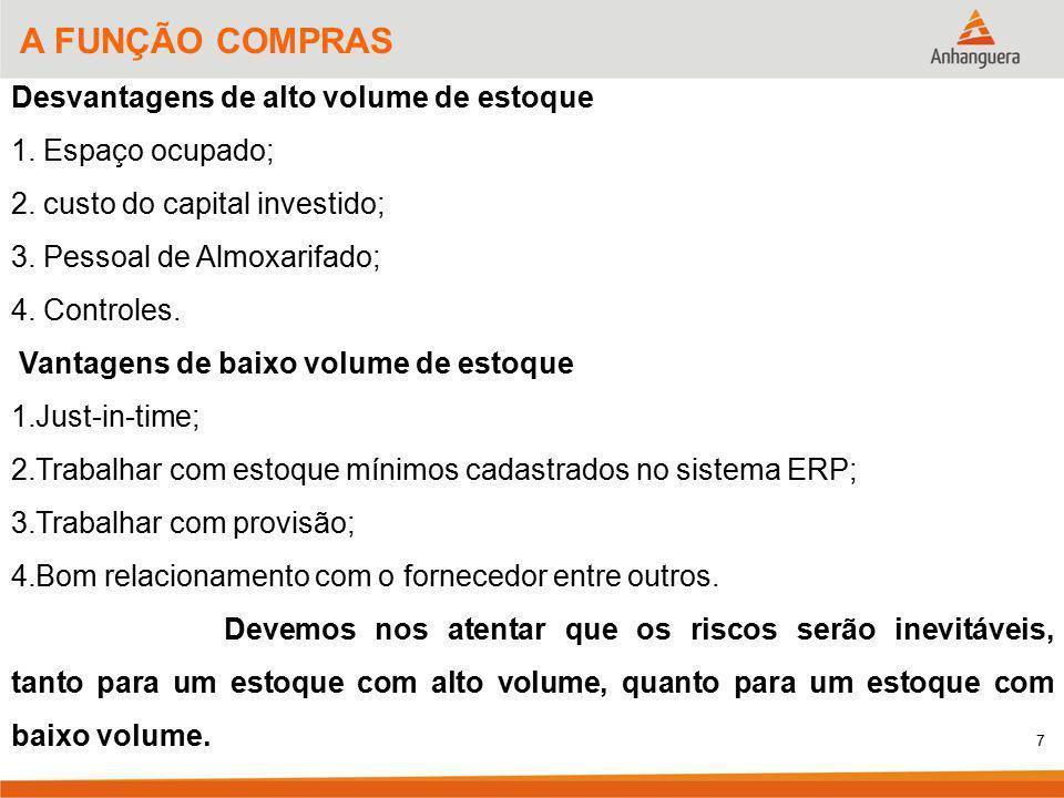 7 A FUNÇÃO COMPRAS Desvantagens de alto volume de estoque 1. Espaço ocupado; 2. custo do capital investido; 3. Pessoal de Almoxarifado; 4. Controles.