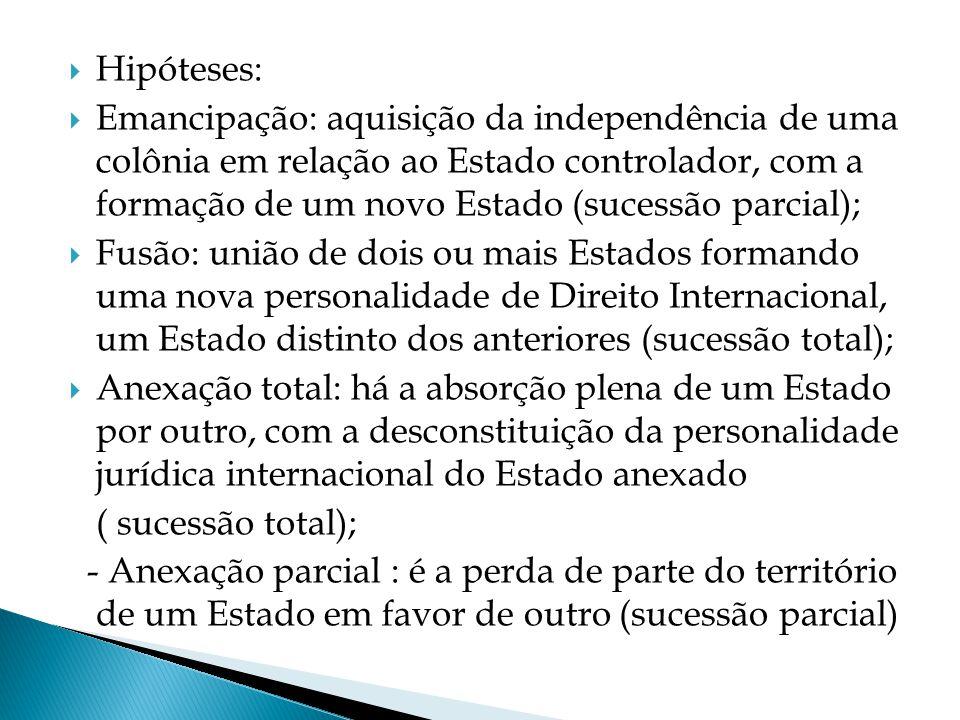 Hipóteses: Emancipação: aquisição da independência de uma colônia em relação ao Estado controlador, com a formação de um novo Estado (sucessão parcial