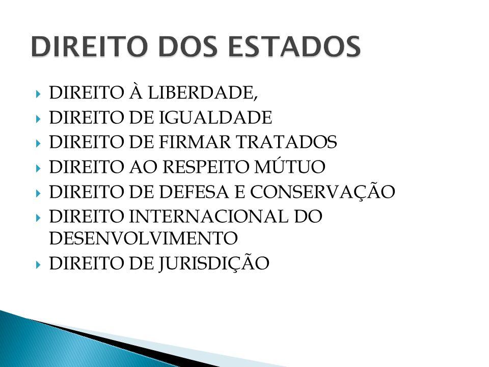 DIREITO À LIBERDADE, DIREITO DE IGUALDADE DIREITO DE FIRMAR TRATADOS DIREITO AO RESPEITO MÚTUO DIREITO DE DEFESA E CONSERVAÇÃO DIREITO INTERNACIONAL D