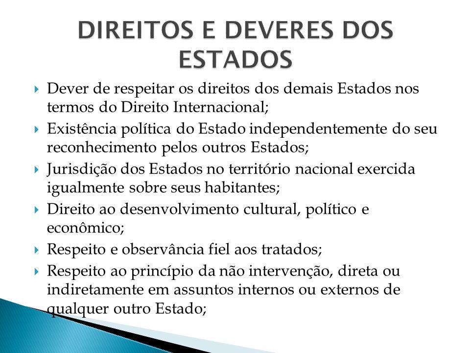 Dever de respeitar os direitos dos demais Estados nos termos do Direito Internacional; Existência política do Estado independentemente do seu reconhec