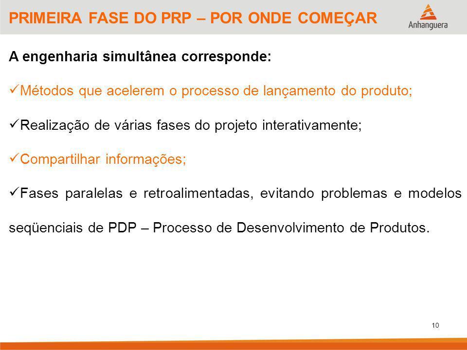 10 PRIMEIRA FASE DO PRP – POR ONDE COMEÇAR A engenharia simultânea corresponde: Métodos que acelerem o processo de lançamento do produto; Realização d