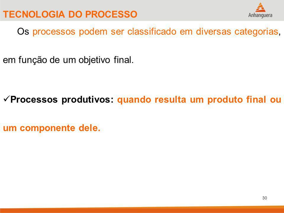 30 TECNOLOGIA DO PROCESSO Os processos podem ser classificado em diversas categorias, em função de um objetivo final. Processos produtivos: quando res