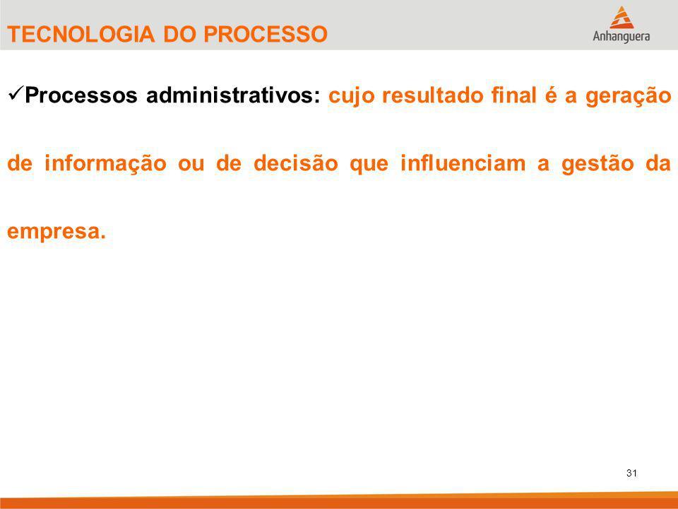 31 TECNOLOGIA DO PROCESSO Processos administrativos: cujo resultado final é a geração de informação ou de decisão que influenciam a gestão da empresa.