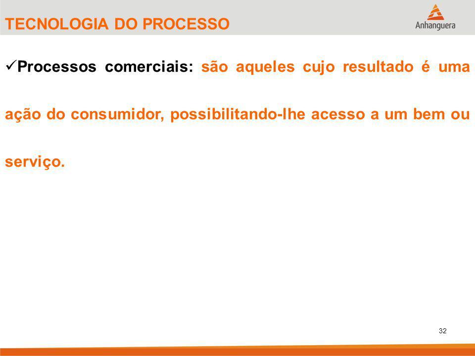32 TECNOLOGIA DO PROCESSO Processos comerciais: são aqueles cujo resultado é uma ação do consumidor, possibilitando-lhe acesso a um bem ou serviço.