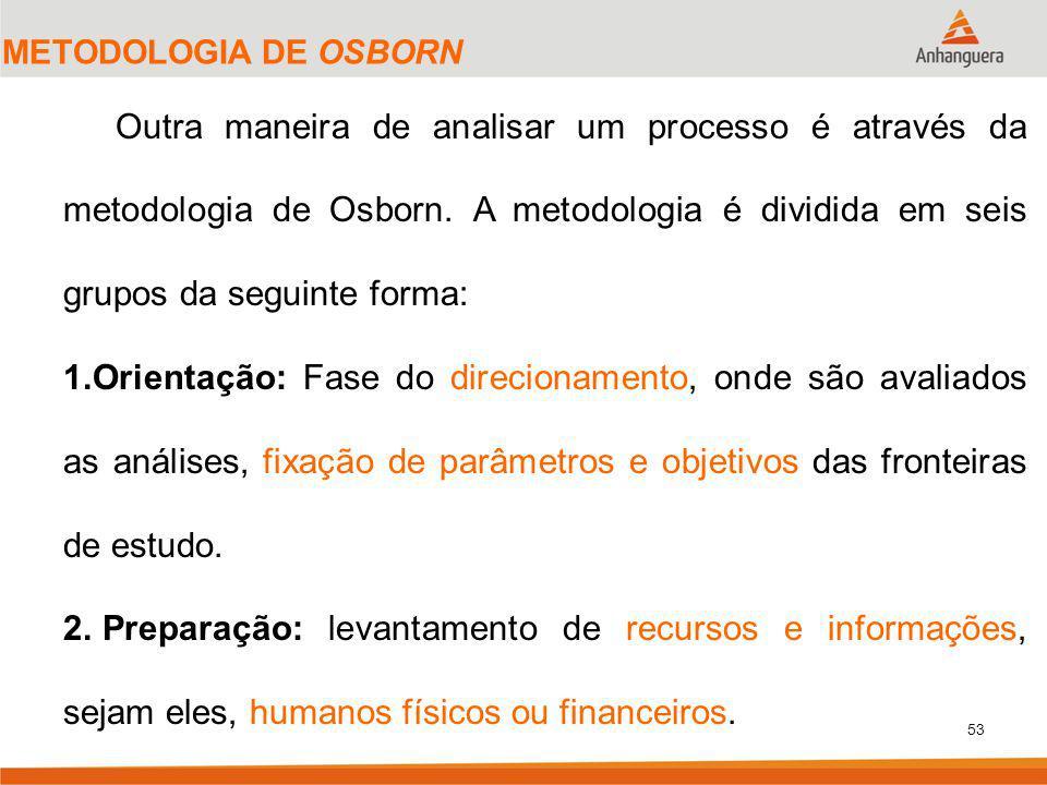 53 METODOLOGIA DE OSBORN Outra maneira de analisar um processo é através da metodologia de Osborn. A metodologia é dividida em seis grupos da seguinte