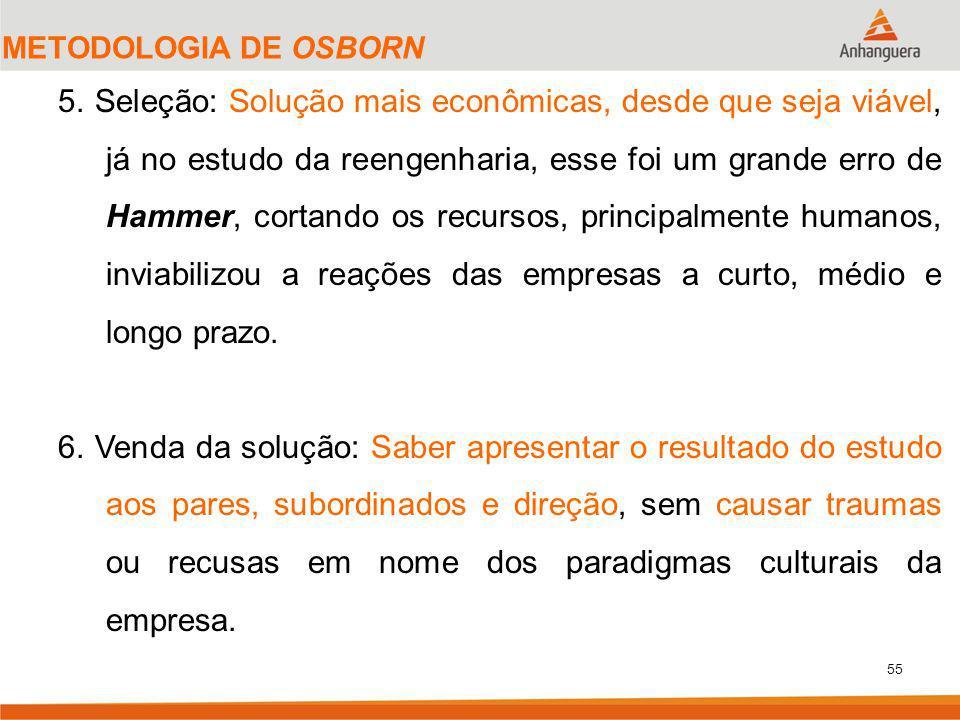 55 METODOLOGIA DE OSBORN 5.