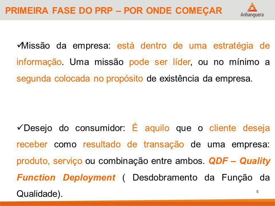 8 PRIMEIRA FASE DO PRP – POR ONDE COMEÇAR Missão da empresa: está dentro de uma estratégia de informação.