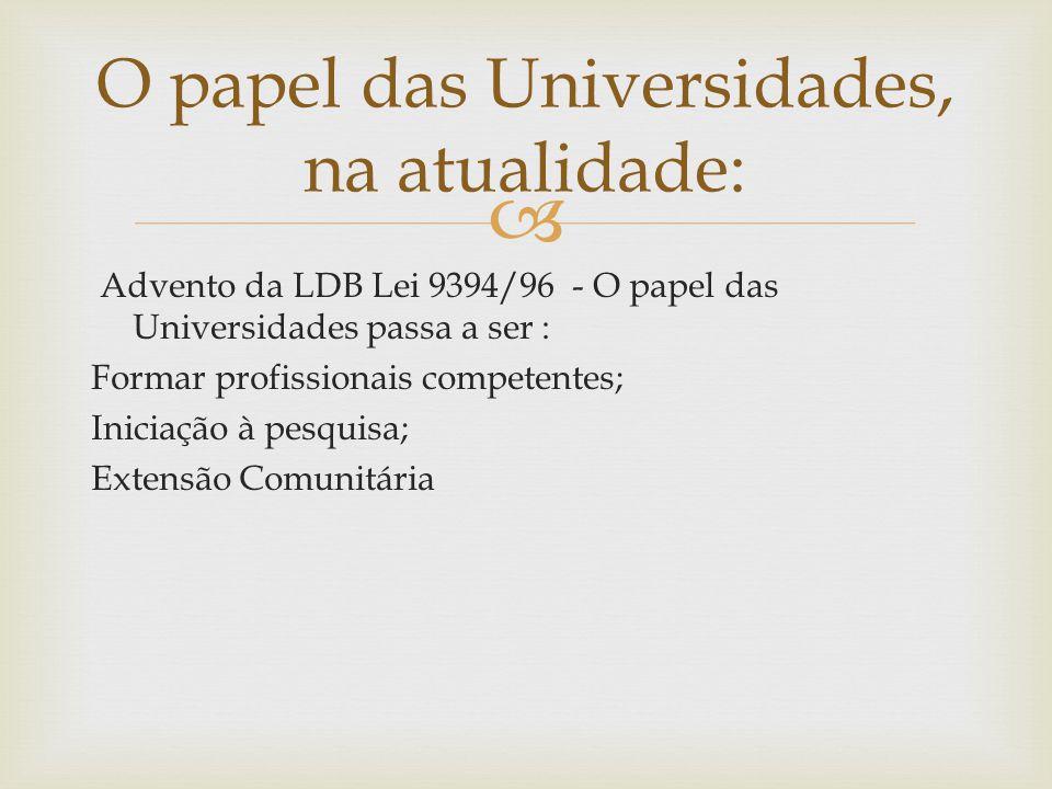 Advento da LDB Lei 9394/96 - O papel das Universidades passa a ser : Formar profissionais competentes; Iniciação à pesquisa; Extensão Comunitária O papel das Universidades, na atualidade: