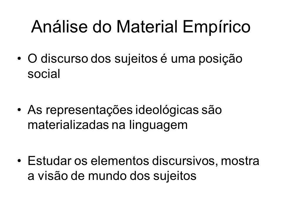 Análise do Material Empírico O discurso dos sujeitos é uma posição social As representações ideológicas são materializadas na linguagem Estudar os ele