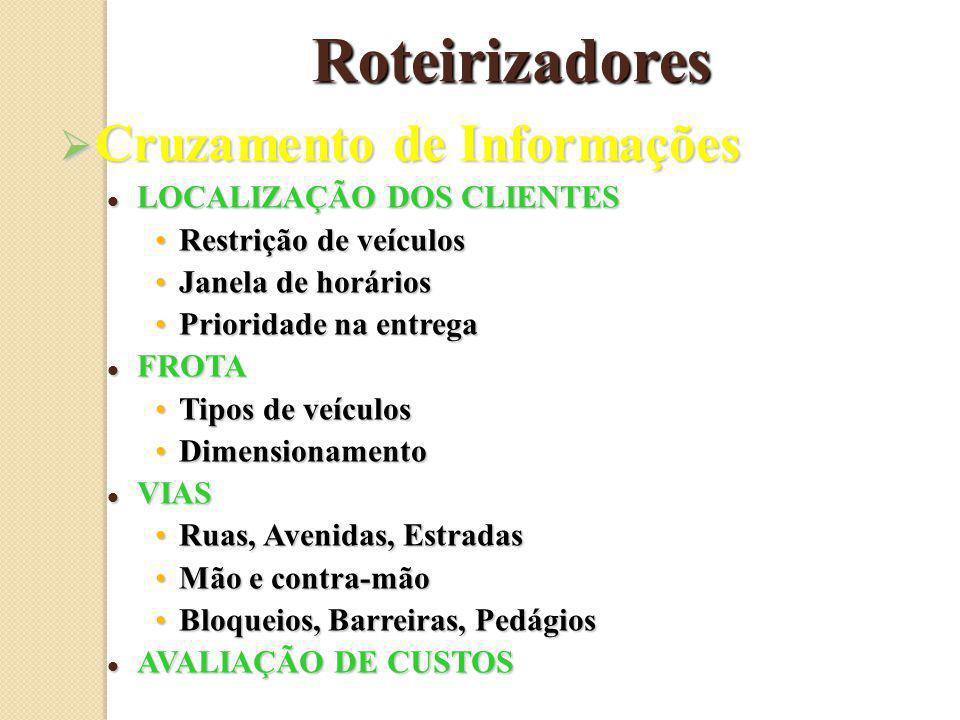 Roteirizadores Cruzamento de Informações Cruzamento de Informações LOCALIZAÇÃO DOS CLIENTES LOCALIZAÇÃO DOS CLIENTES Restrição de veículosRestrição de