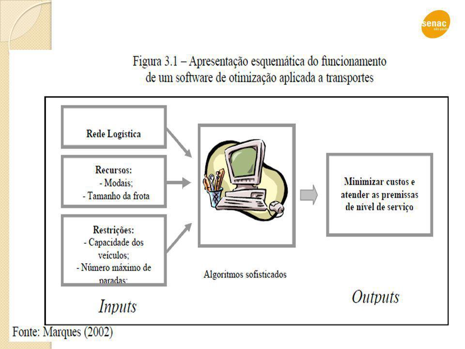 Softwares Roteirizadores 1.VSPX 2. TRUCKSTOPS 3. DELIVERY Administrativos 1.