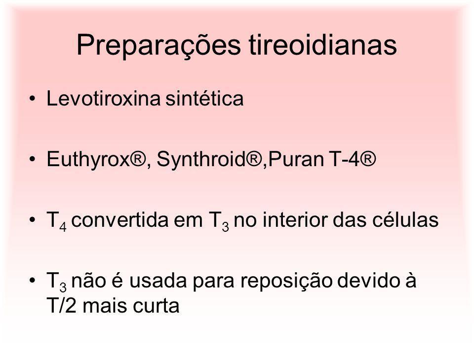 Preparações tireoidianas Levotiroxina sintética Euthyrox®, Synthroid®,Puran T-4® T 4 convertida em T 3 no interior das células T 3 não é usada para re