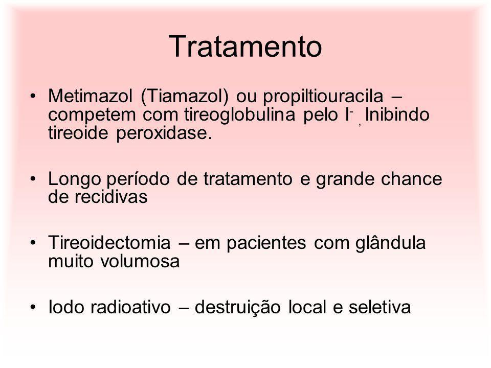 Tratamento Metimazol (Tiamazol) ou propiltiouracila – competem com tireoglobulina pelo I -, Inibindo tireoide peroxidase. Longo período de tratamento