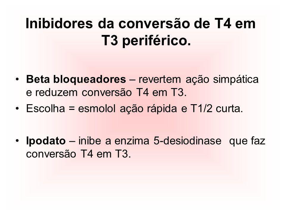 Inibidores da conversão de T4 em T3 periférico. Beta bloqueadores – revertem ação simpática e reduzem conversão T4 em T3. Escolha = esmolol ação rápid