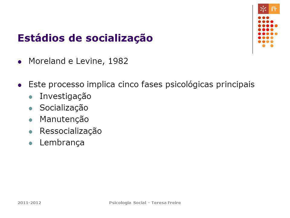 2011-2012Psicologia Social - Teresa Freire Estádios de socialização Moreland e Levine, 1982 Este processo implica cinco fases psicológicas principais